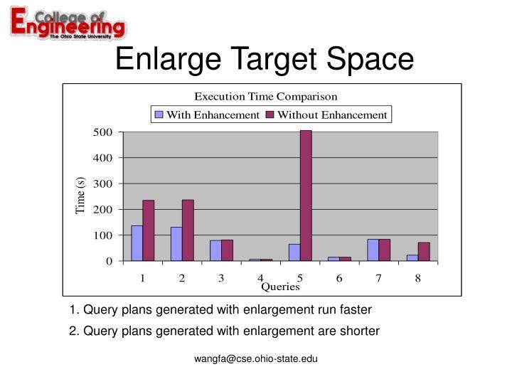 Enlarge Target Space
