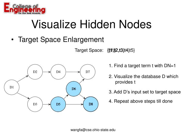 Visualize Hidden Nodes