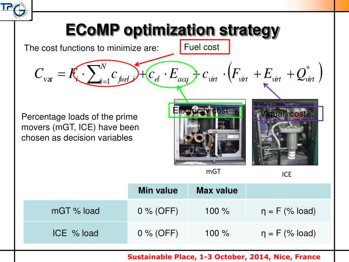 ECoMP optimization strategy