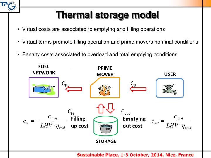 Thermal storage model