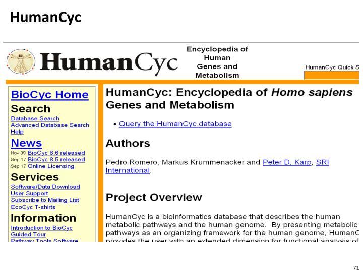 HumanCyc