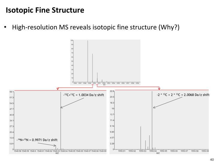 Isotopic Fine Structure