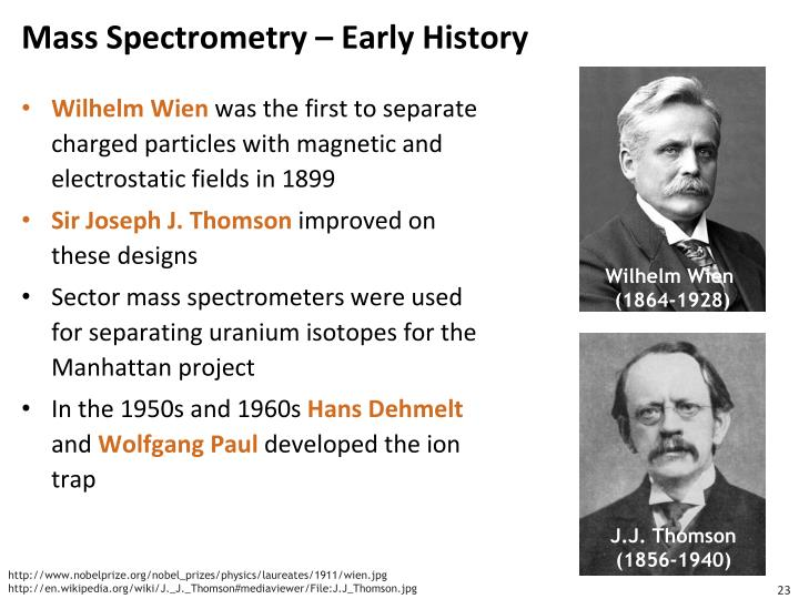 Mass Spectrometry – Early History