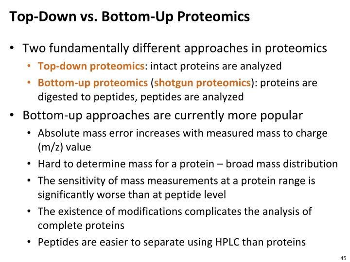 Top-Down vs. Bottom-Up Proteomics