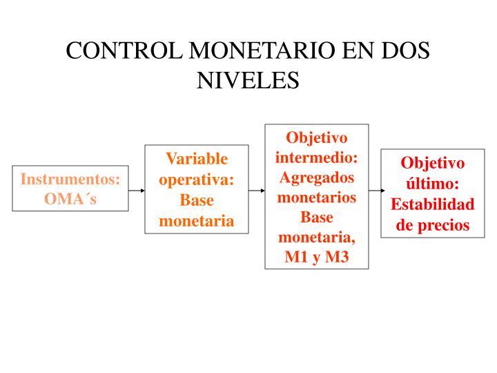 CONTROL MONETARIO EN DOS NIVELES