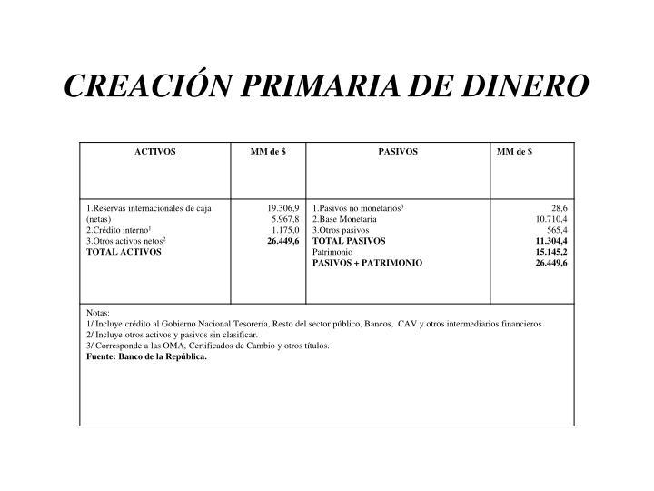 CREACIN PRIMARIA DE DINERO