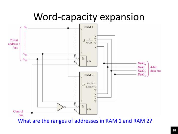 Word-capacity expansion