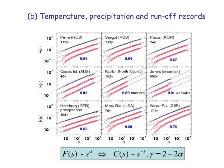 (b) Temperature, precipitation and run-off records