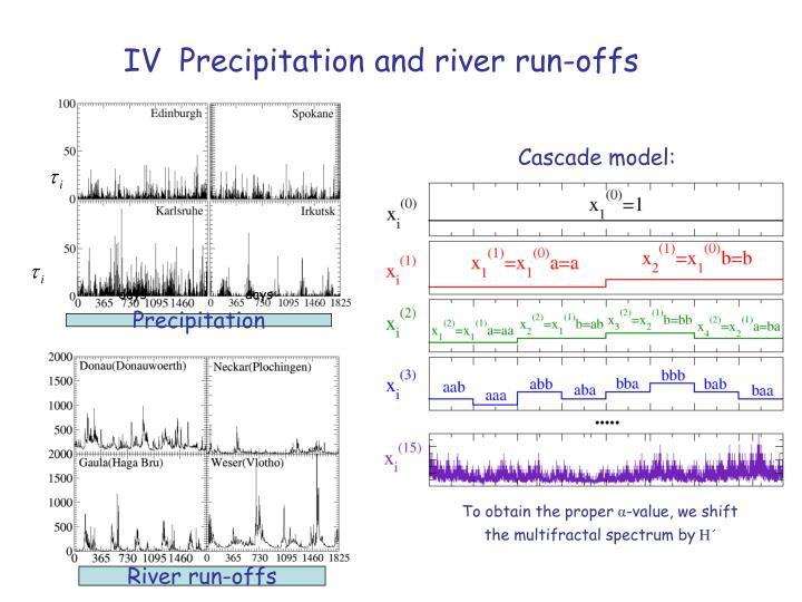 IV  Precipitation and river run-offs