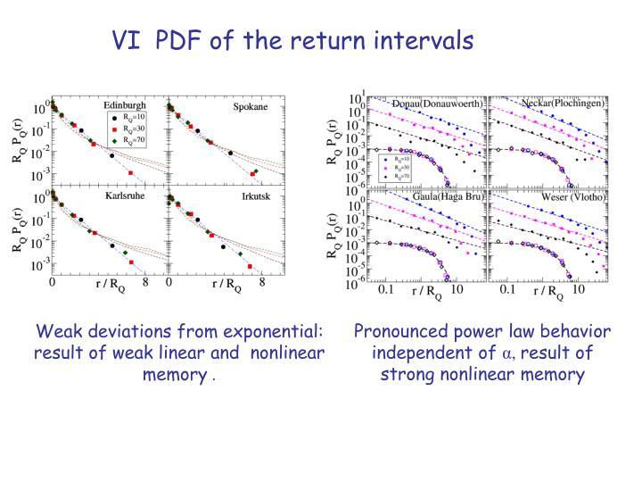 VI  PDF of the return intervals
