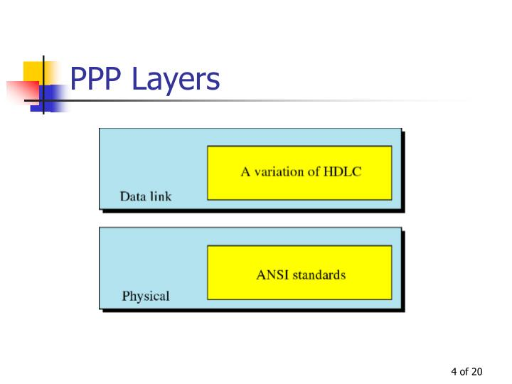 PPP Layers