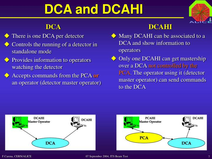 DCA and DCAHI