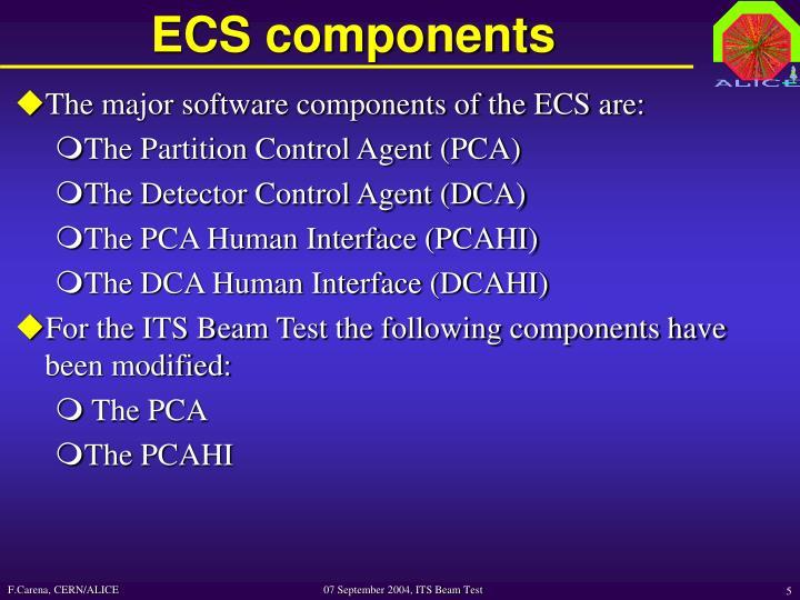 ECS components
