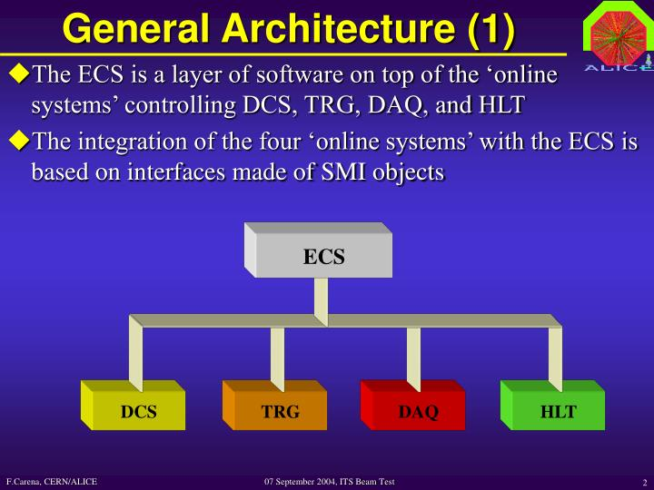 General Architecture (1)