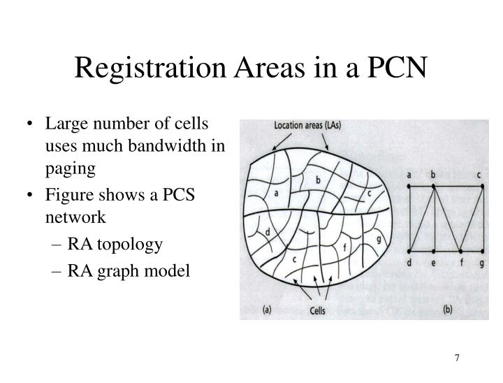Registration Areas in a PCN