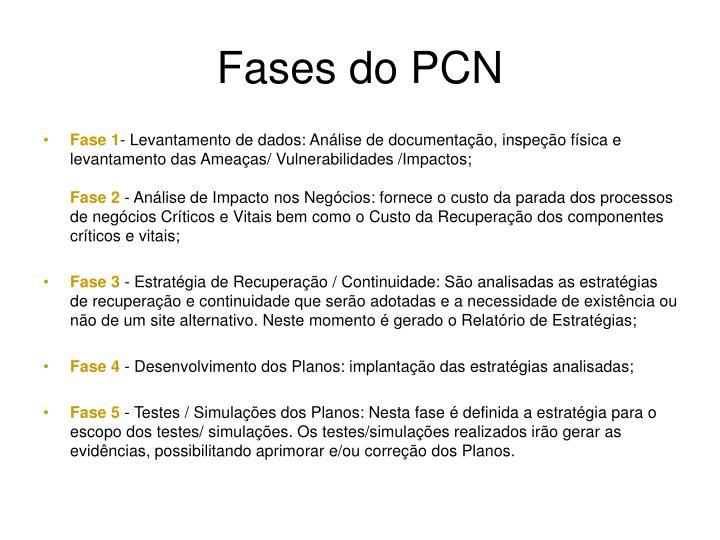 Fases do PCN