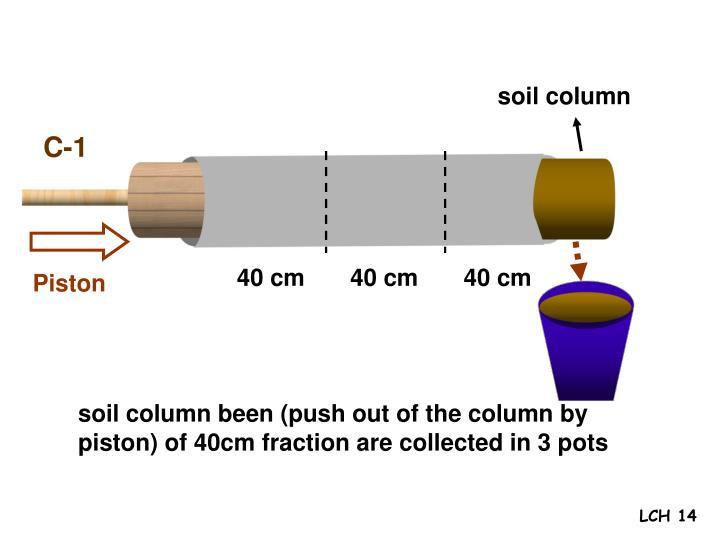 soil column