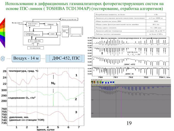 - ( TOSHIBA TCD1304AP) (,  )