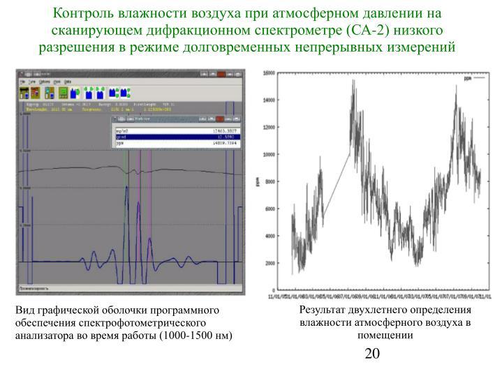 Контроль влажности воздуха при атмосферном давлении на сканирующем дифракционном спектрометре (СА-2) низкого разрешения в режиме долговременных непрерывных измерений
