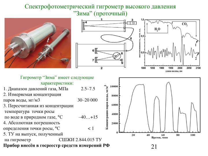 Спектрофотометрический гигрометр высокого давления