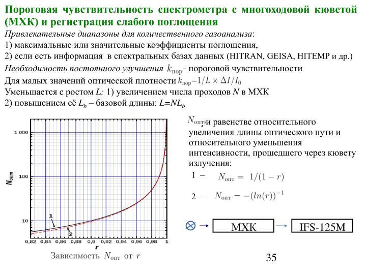 Пороговая чувствительность спектрометра с многоходовой кюветой (МХК) и регистрация слабого поглощения