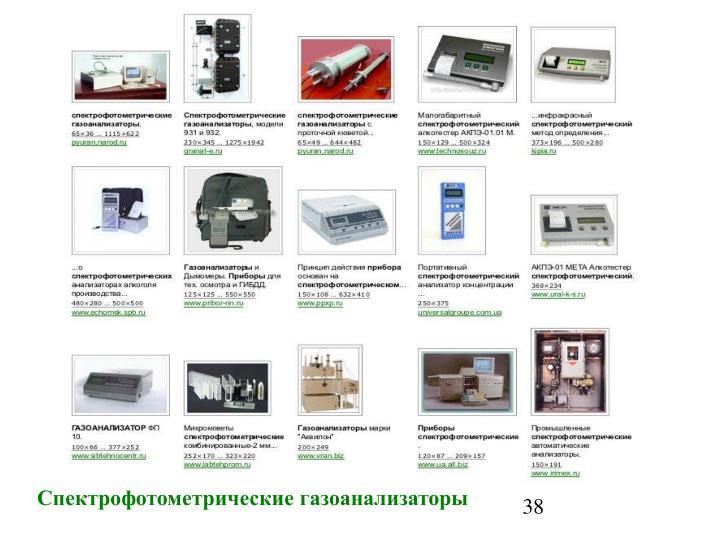 Спектрофотометрические газоанализаторы