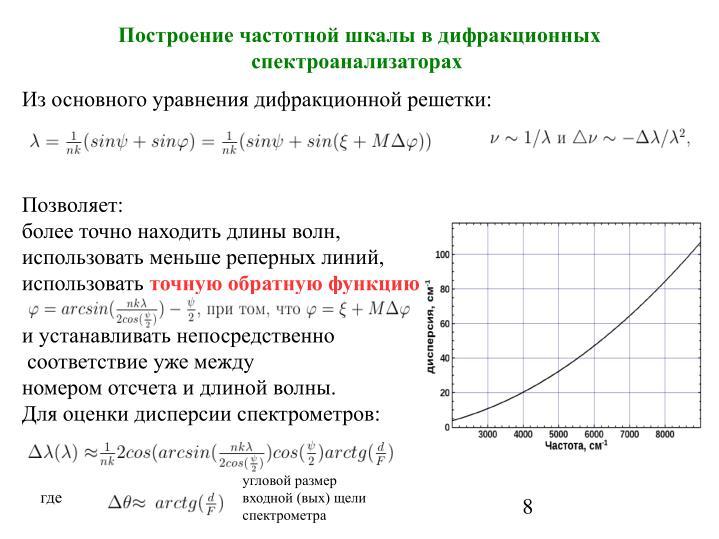 Построение частотной шкалы в дифракционных спектроанализаторах
