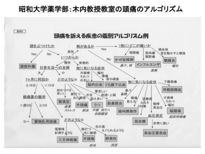 昭和大学薬学部:木内教授教室の頭痛のアルゴリズム