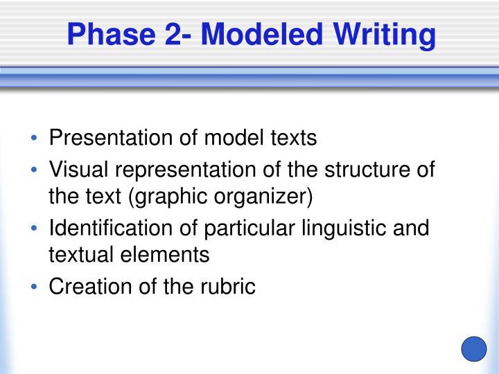 Phase 2- Modeled Writing