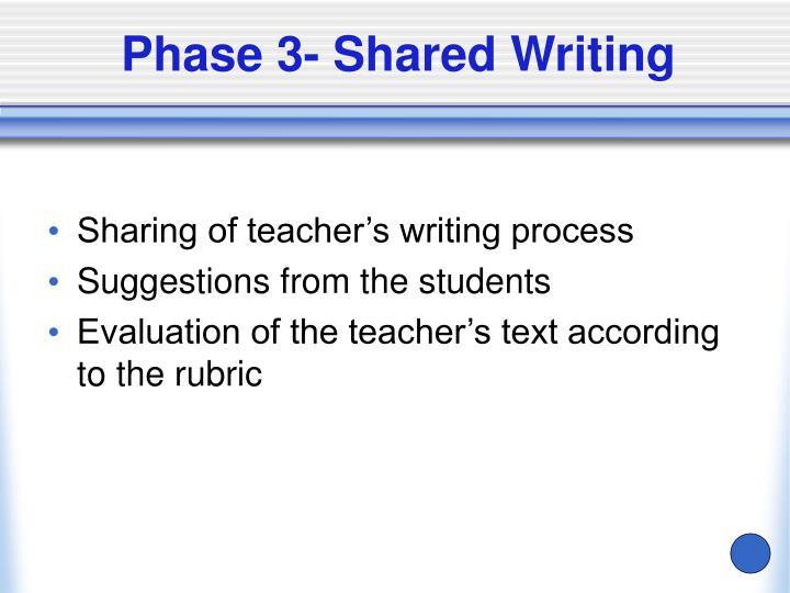 Phase 3- Shared Writing