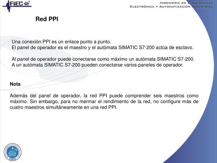 Red PPI