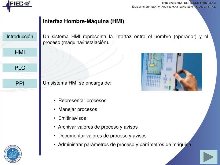Interfaz Hombre-Máquina (HMI)