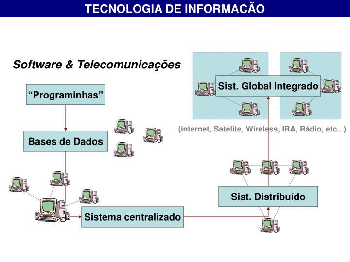 TECNOLOGIA DE INFORMACÃO