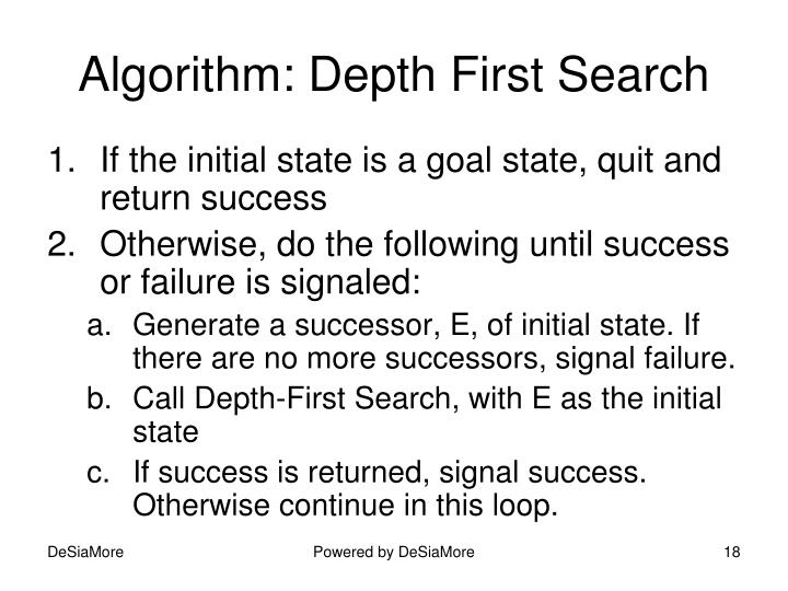 Algorithm: Depth First Search