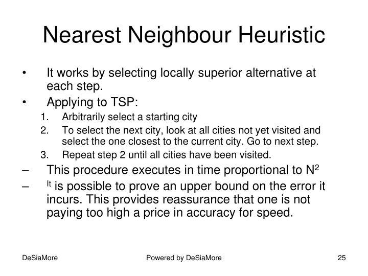 Nearest Neighbour Heuristic