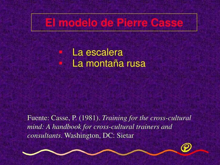 El modelo de Pierre Casse