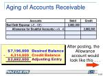 aging of accounts receivable1