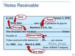 notes receivable1