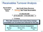 receivables turnover analysis1