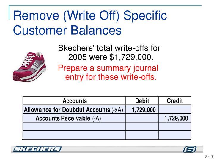 Remove (Write Off) Specific Customer Balances