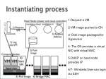 instantiating process