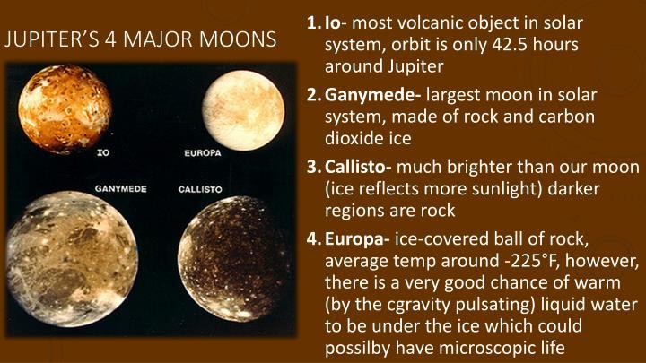 Jupiter's 4 Major moons