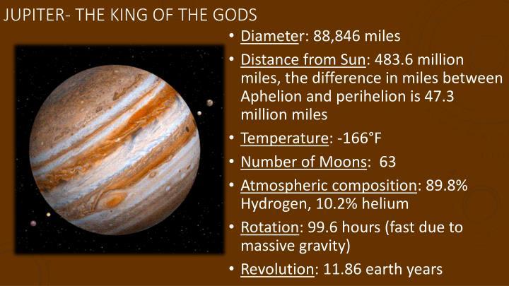 Jupiter- the king of the gods