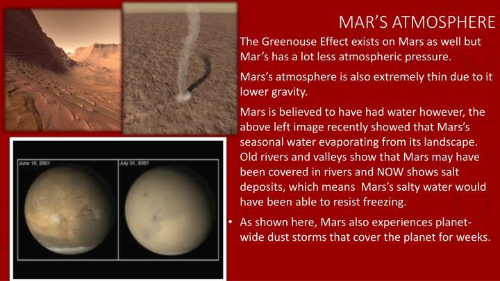 Mar's Atmosphere