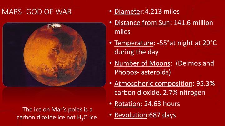 Mars- God of War