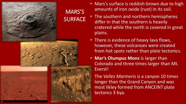 Mars's