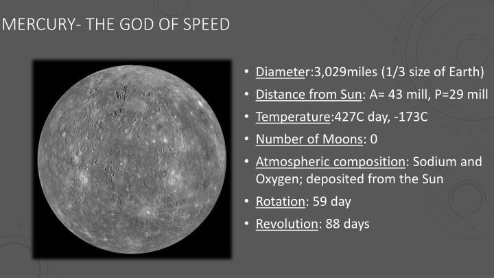 Mercury- the god of speed
