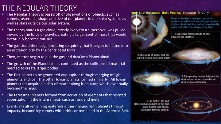 The Nebular theory