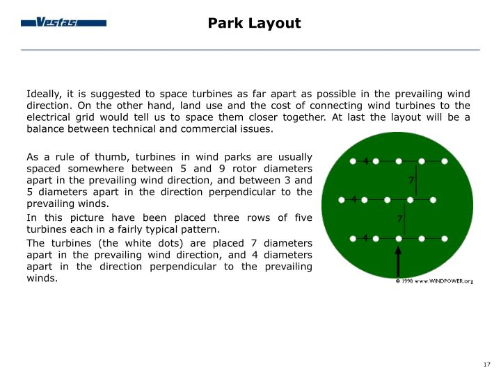 Park Layout