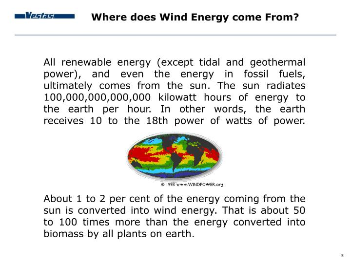 Where does Wind Energy come From?